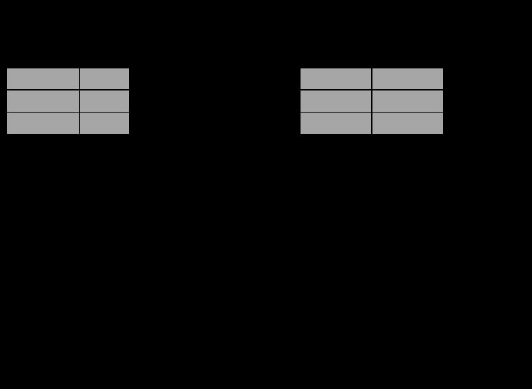 bending capacity